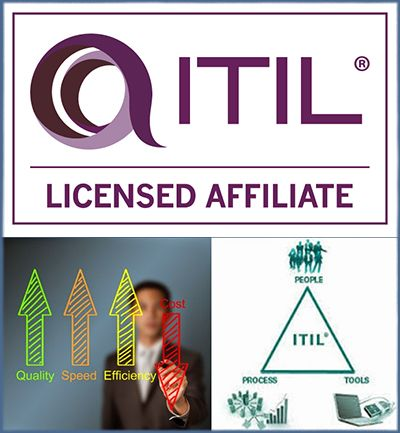 Online ITIL Course Training